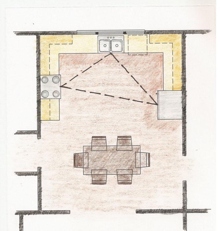 Схема расположения мебели на кухне
