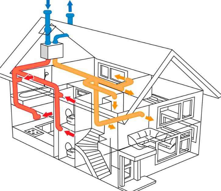 Системы вентиляции в квартире своими руками
