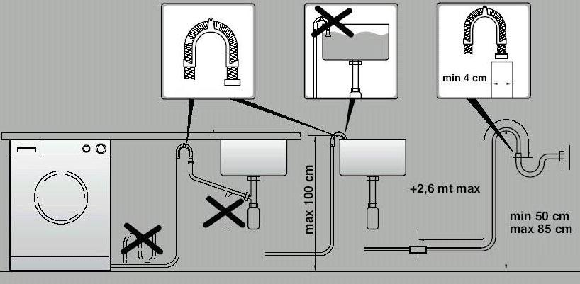 стиральная машина в сети
