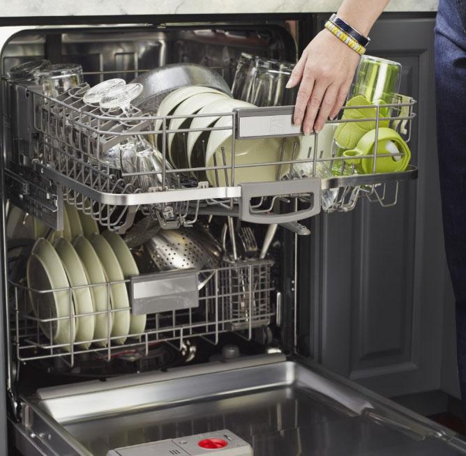 хорошая посудомоечная машина