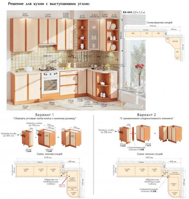 кухня из модулей